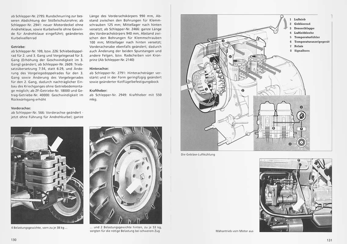 Handbuch Projekt Porsche-junior Bild 2