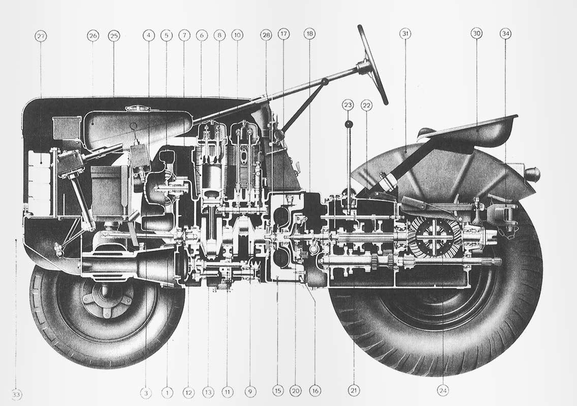Handbuch Projekt Porsche-junior Bild 4